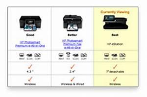 Hp Inkjet Printer Comparison Chart Lrcheapsales Wow New Blasting Deals Lrcheapsales Com