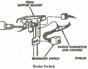 How Do I Identify The 1993 Dakota U0026 39 S Brake Switch Wire That