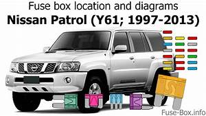 Fuse Box Location And Diagrams  Nissan Patrol  1997