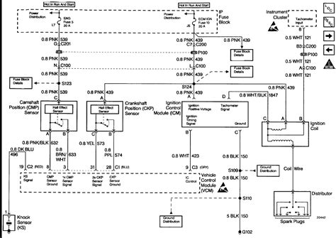 96 Chevy Truck Wiring Diagram by I A 96 Chevy S10 Blazer I Was Curious About If The