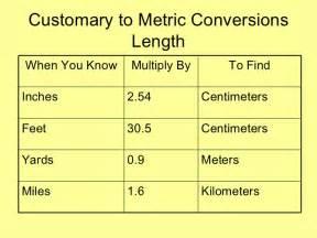 convert cups to kilograms conversions