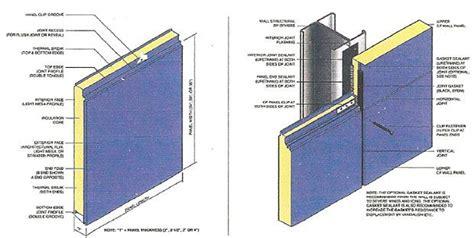 Cf Architecturalhorizontal Insulated Metal Wall Panel