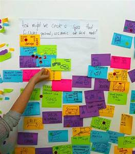 "Design Thinking in Museums: Stepping into the ""Continuum ..."