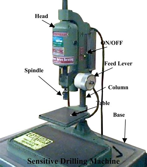 gallery  types  drill machine
