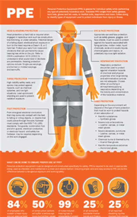 graphic products  releases ppe pipe fitting infographics