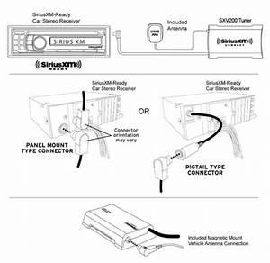 Siriusxm Connect Tuner Sxv200v1