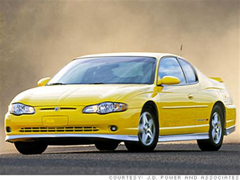 Jd Power Most Dependable Cars  Midsize Sporty Car (6