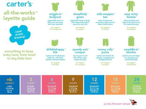 Carters Sizing Chart Arenda Stroy