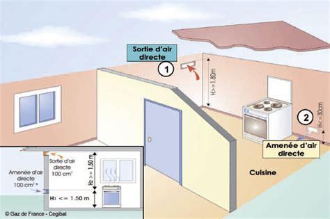 ventilation cuisine cuisson au gaz pensez à la ventilation dupré