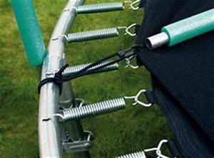 Stiftung Warentest Bettdecken Synthetik : hudora trampolin mit sicherheitsnetz 426 cm schwarz gr n 3 kartons art 65570 01 amazon ~ Bigdaddyawards.com Haus und Dekorationen