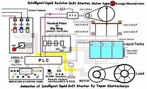 Slip Ring Motor Liquid Resistor Soft Starting System Hv