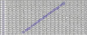 kvar calculation chart how to find capacitor size in kvar f for pf improvement