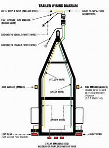 Trailer Brake Wiring Diagram 4 Pin