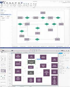 The Best Mac Software For Diagramming Or Drawing