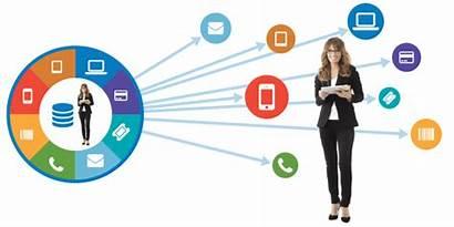 Customer Data Cdp Platform Interactions Rampup Marketers