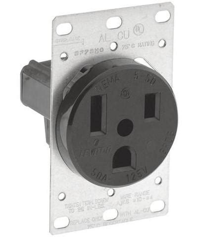 Amp Volt Flush Mounting Receptacle Industrial