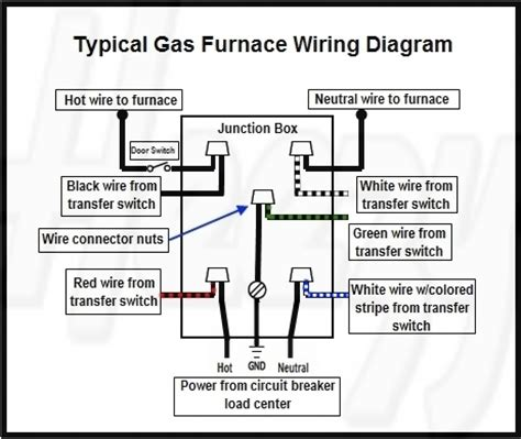 White Rodgers Control Wiring Diagram Get Free Image