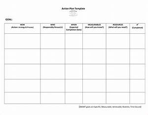 3 smart action plan templatereport template document With what is an action plan template