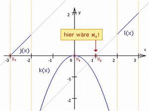 Definitionsbereich Berechnen : kurvendiskussion und musteraufgabe rationale funktionen ~ Themetempest.com Abrechnung