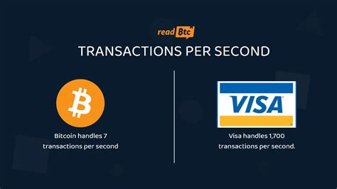 Bitcoin transactions cost around $40, while xrp transactions fees are as low as $0.004. What is Bitcoin's Lightning Network? Bitcoin 101 - ReadBTC