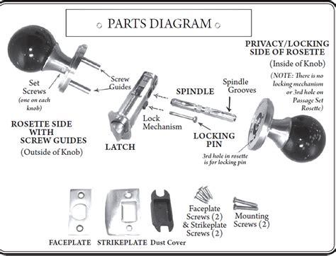 door set parts medium size  door hardwareinterior