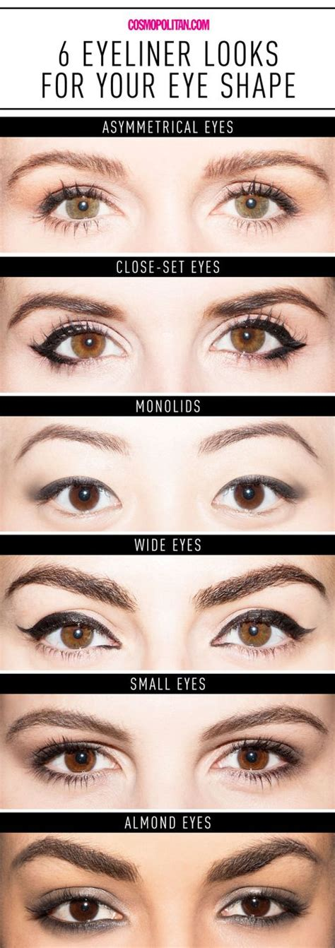 eyeliner  eye shapes chart   perfect eyeliner   eye shape   handy chart