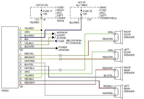 Subaru 360 Wiring Diagram by 06 Subaru Outback Timing Belt Diagramkawasaki Mule 2510