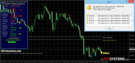 meta 4 trader forex indicator trend signal alert san diego