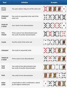 Texas Hold 39 Em Rules How To Play Hold 39 Em Poker