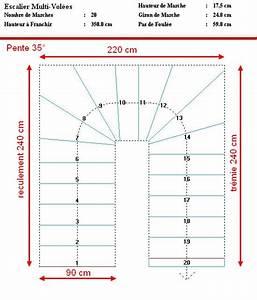Calcul Escalier Quart Tournant : calcul pour un escalier 2 4 tournant ~ Melissatoandfro.com Idées de Décoration