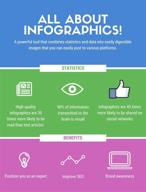 digital marketing information how to make your digital marketing powerful with infographics