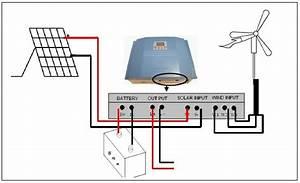 1 5kw Wind  U0026 Solar Hybrid Controller