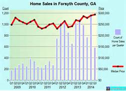 Cost Of Living In Alpharetta Ga by Forsyth County Georgia Detailed Profile Houses Real Estate Cost Of Livin