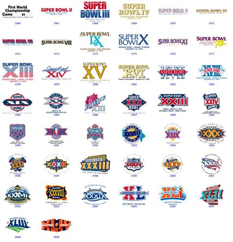 Step Your Logo Game Up Super Bowl Bacon Sports