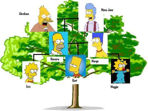 english exercises simpson family tree