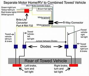 Winnebago With Seperate Taillights Towing A Jeep And Wiring Diagram