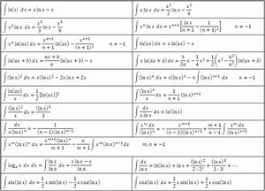 Trig Antiderivatives Chart Table Of Derivatives And Integrals Trig Functions Www