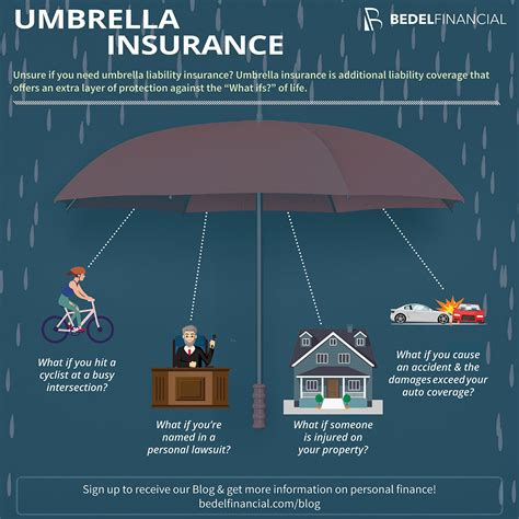 2  travelers insurance offers both a personal and business umbrella insurance policy with limits that begin at $1 million and go up to $10 million depending on eligibility requirements. What is Umbrella Liability Insurance and Do You Need It?