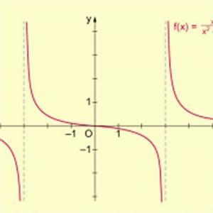 Asymptote Berechnen Gebrochen Rationale Funktion : gebrochenrationale funktionen in mathematik ~ Themetempest.com Abrechnung