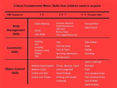 fundamental movement skill components