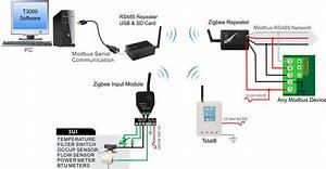 Zigbee To Rs485 Repeater  3 Input Module