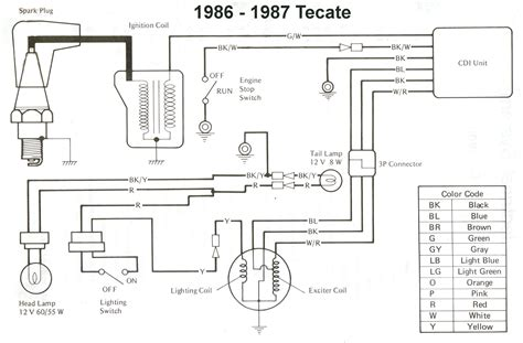Wheeler World Tech Help Kawasaki Wiring Diagrams