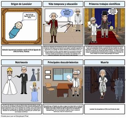 Lavoisier Comic Storyboard