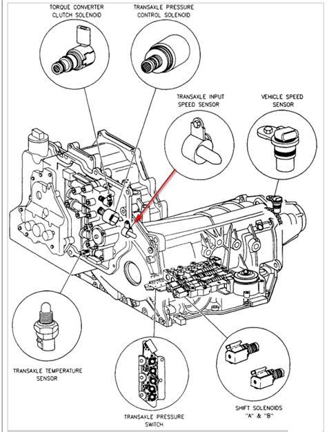 4t45e Automatic Transaxle Diagram by Where Is The Input Speed Sensor 96 Cadillac 4t80e Code 717