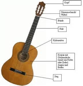 gitarre spielen lernen app