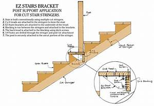 Download How To Build Wood Stairs Plans Free
