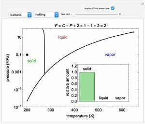 Pressure-temperature Phase Diagram For Water