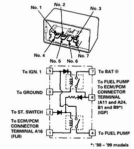 Where Would I Find The Fuel Relay In A 1997 Honda Crv  The