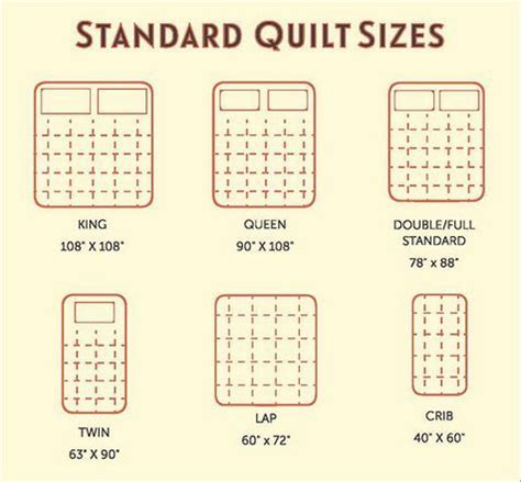 baby quilt size a handy guide for quilters this shows standard quilt
