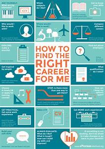 1000+ images about Career Path Infographics on Pinterest ...
